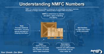 NMFC Infographic