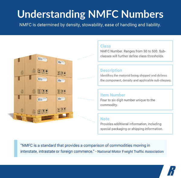 Understanding_NMFC_Numbers_Full_Infographic_7.10.20_v3